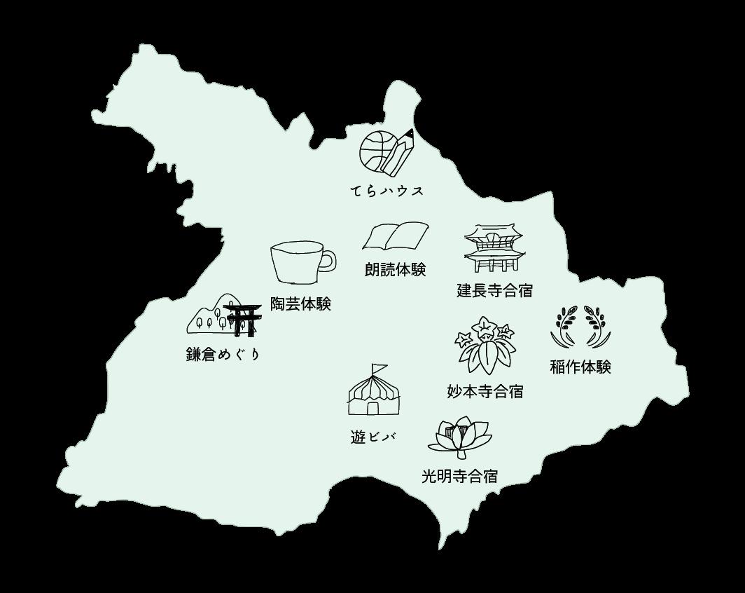 体験の地図